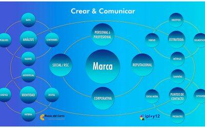 Crear y Comunicar